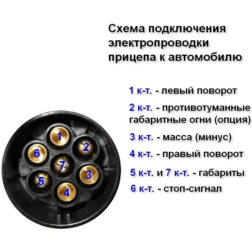 день Великой наименование контактов на вилки курганского автоприцепа крепыш моды Андроид игры